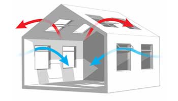 Ventilation is necessary for a quality indoor environment